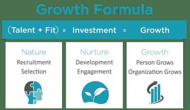 growth-formula_web